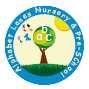 Alphabet Lanes Nursery & Pre-School Logo
